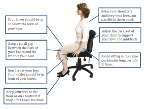 proper sitting position