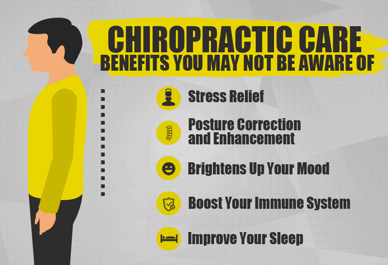 Chiropractic Care Benefits You May Not Be Aware Of